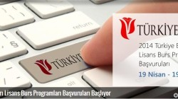 Türkiye Bursları Lisans Başvuruları Başladı